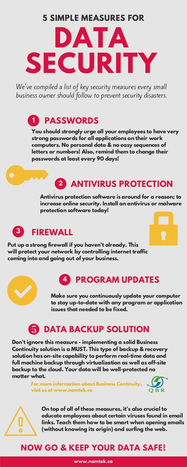 types of data security measures