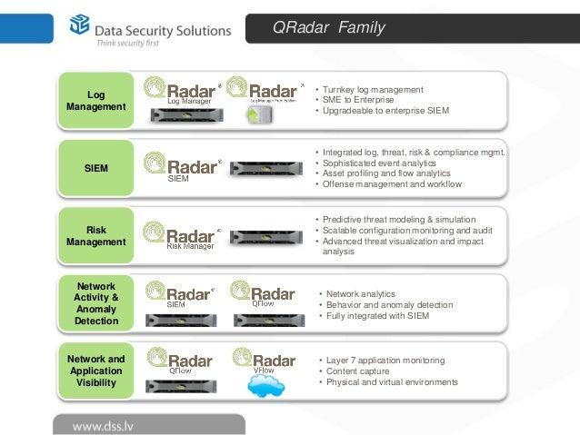 Data security solutions_Baltics_IBM_QRadar_SIEM_Use_Cases_28 01 2014