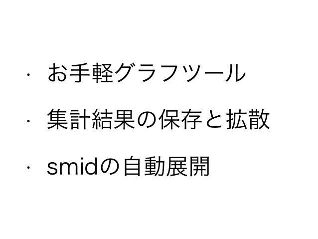 ニコニコデータビューアー・改