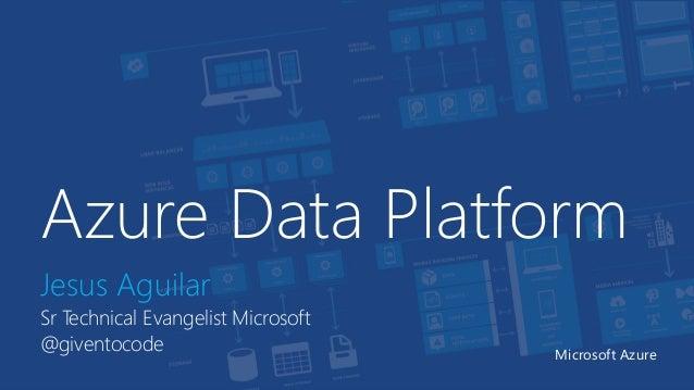 Azure Data Platform Jesus Aguilar Sr Technical Evangelist Microsoft @giventocode Microsoft Azure