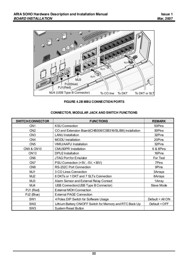 LG NORTEL ARIA SOHO USB WINDOWS 8 DRIVERS DOWNLOAD (2019)