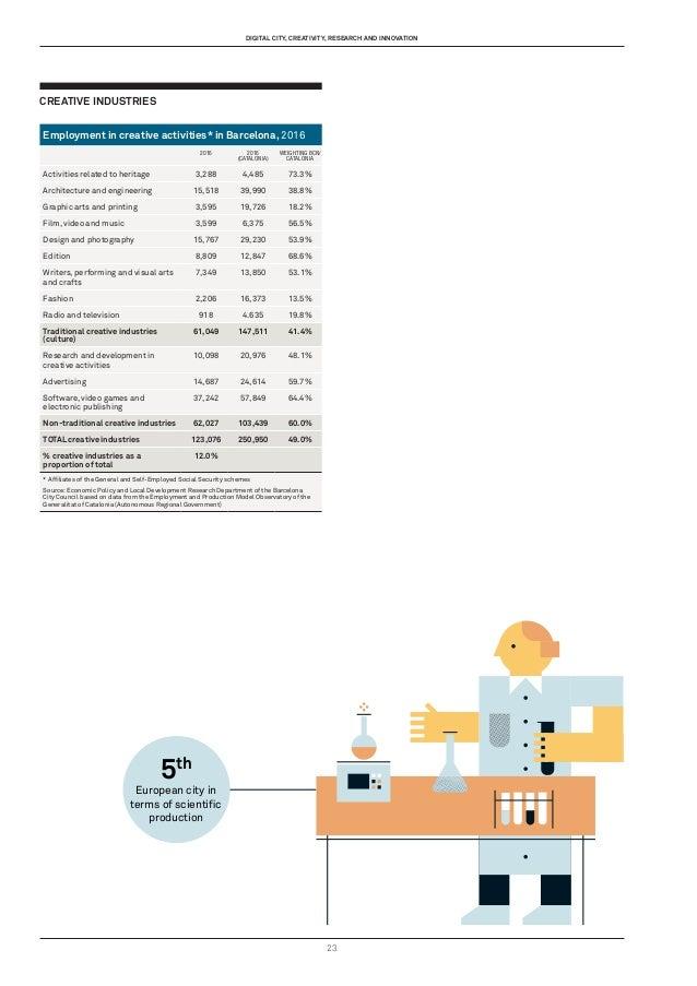 employment data sheet