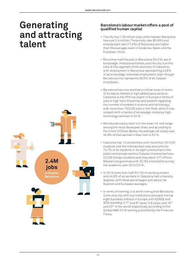barcelona data sheet 2017 24 Generating and attracting talent Barcelona's labour market offers a pool of qualified human c...