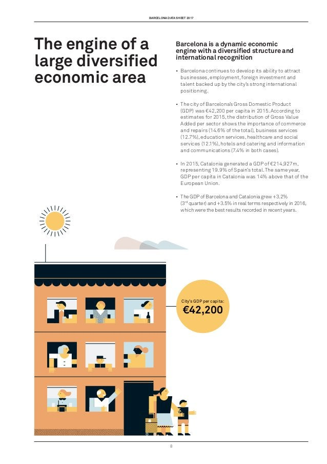 barcelona data sheet 2017 8 The engine of a large diversified economic area Barcelona is a dynamic economic engine with a ...