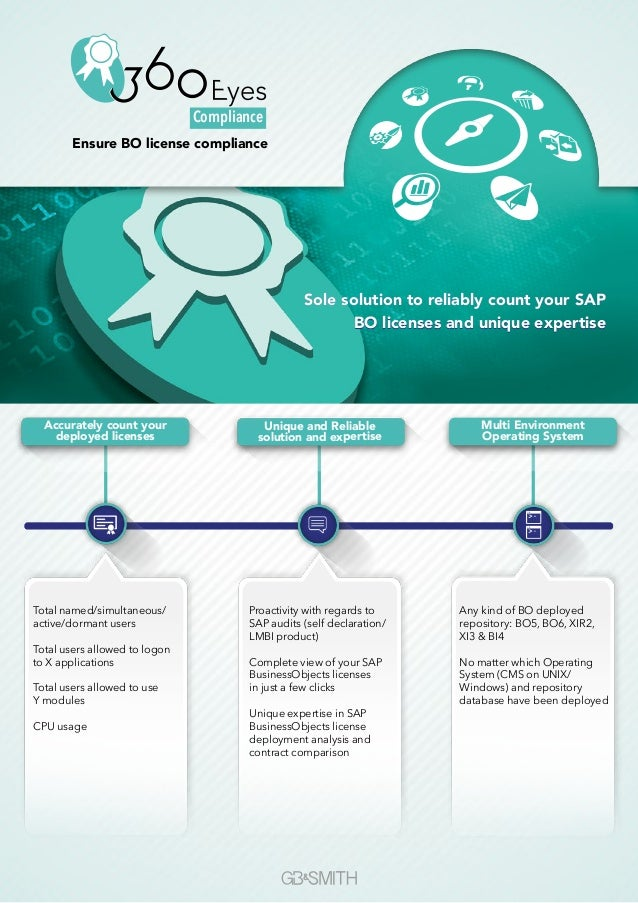 360eyes compliance datasheet for SAP BusinessObjects