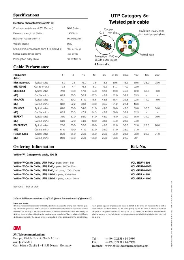 Data Sheets Cable Cat5e