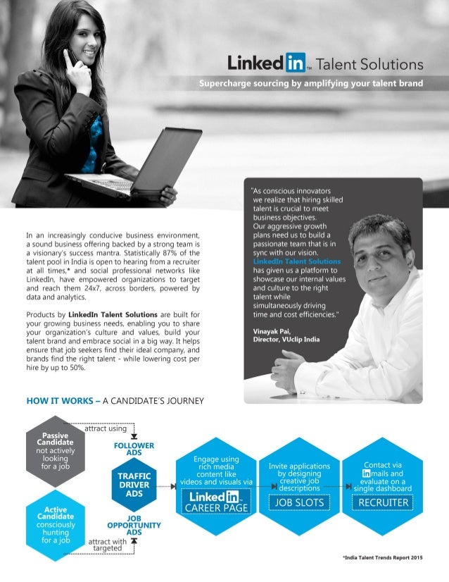 LinkedIn Talent Solutions - Product Suite