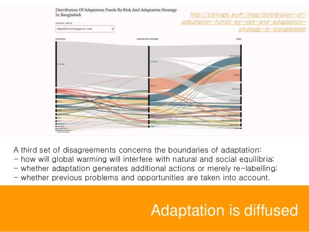 Adaptation is diffused http://climaps.eu#!/map/distribution-of- adaptation-funds-by-risk-and-adaptation- strategy-in-bangl...