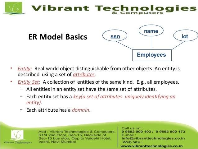 Datastage database design and data modeling ppt 4 er model ccuart Gallery