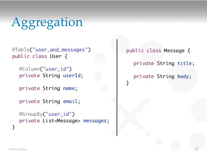 """Aggregation  @Table(""""user_and_messages"""")          public class Message {  public class User {                           ..."""