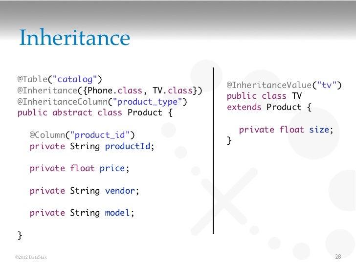 "Inheritance@Table(""catalog"")                                        @InheritanceValue(""tv"")@Inheritance({Phone.class, TV.c..."
