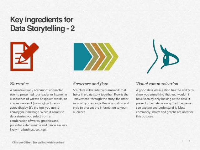 Data stories - how to combine the power storytelling with effective d…