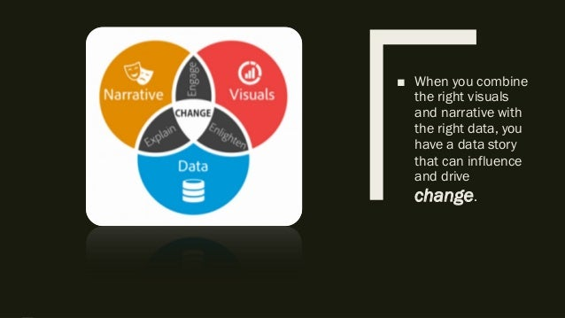 Why data storytelling is essential ■ It's in our nature. We love it! ■ Entertainment & experience sharing ■ powerful deliv...