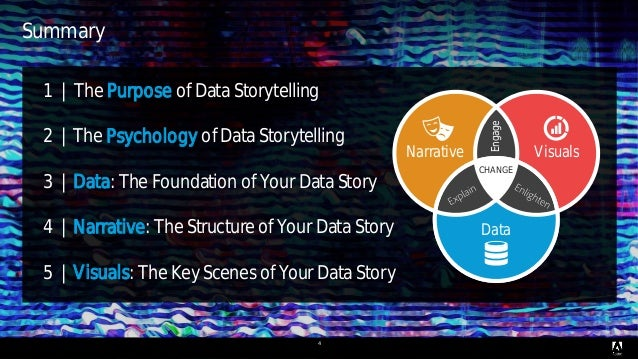Adobe Summit - Data Storytelling
