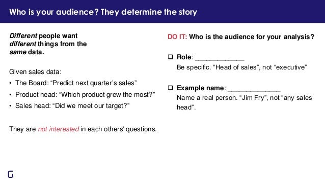 """DO IT: Who is the audience for your analysis? ❑ Role: _____________ Be specific. """"Head of sales"""", not """"executive"""" ❑ Exampl..."""