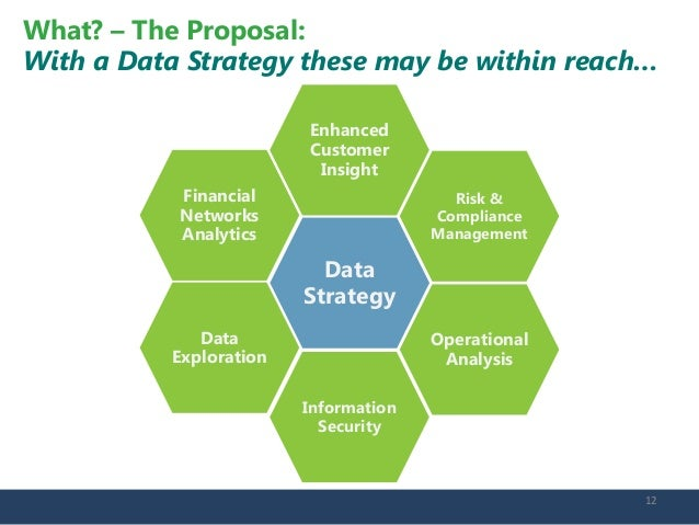 big data strategy Data strategy in a Big Data world
