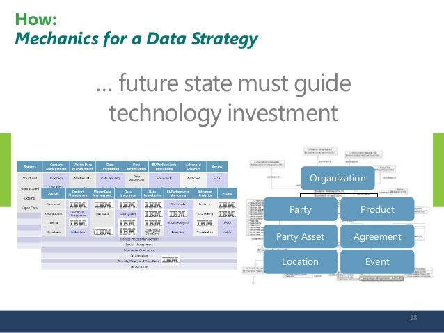 asset management data model reference guide