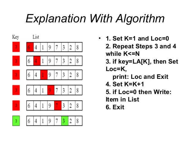 Data structure linear search
