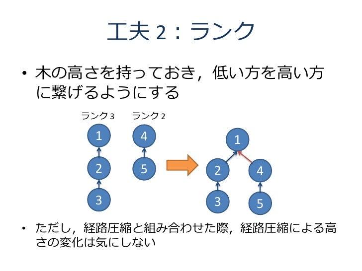 工夫 2:ランク • 木の高さを持っておき,低い方を高い方   に繋げるようにする      ランク 3   ランク 2         1      4          1         2      5      2       4  ...