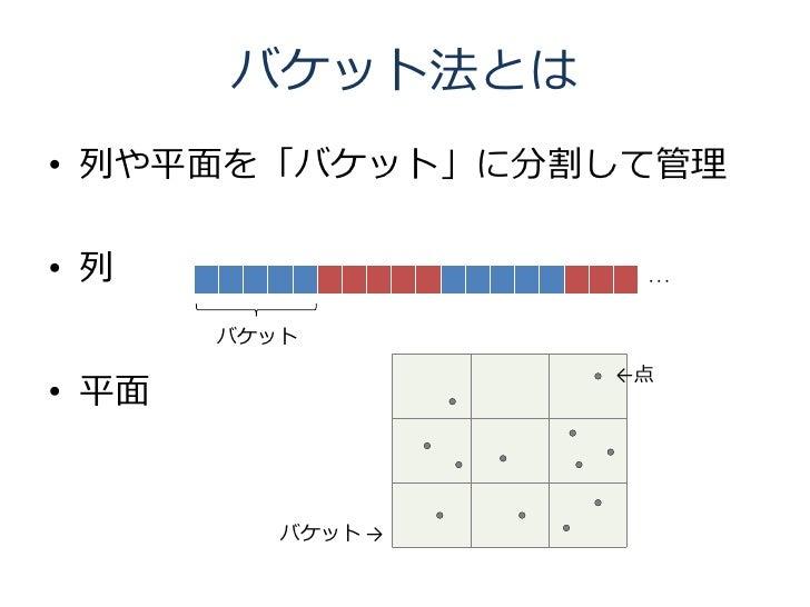 バケット法とは • 列や平面を「バケット」に分割して管理  • 列                 ・・・          バケット  • 平面                    ←点               バケット →