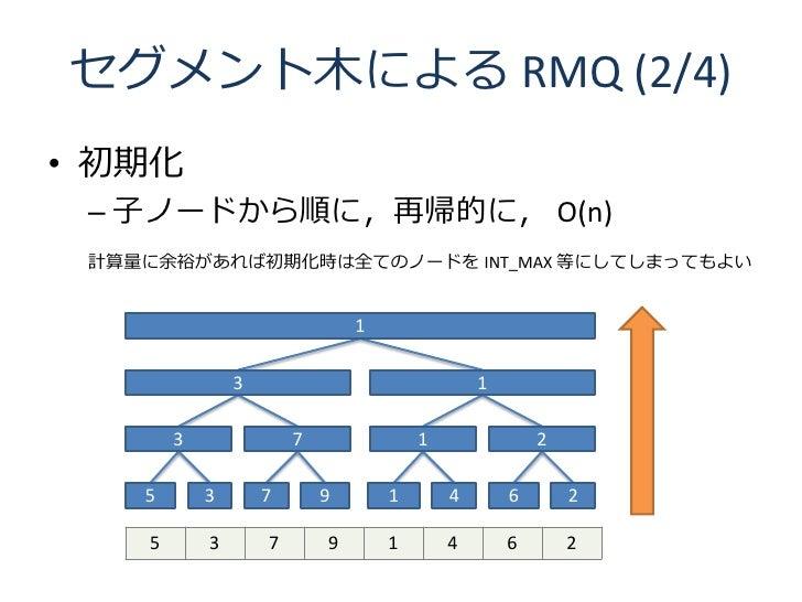 セグメント木による RMQ (2/4) • 初期化  – 子ノードから順に,再帰的に, O(n)  計算量に余裕があれば初期化時は全てのノードを INT_MAX 等にしてしまってもよい                              ...