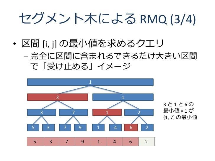 セグメント木による RMQ (3/4) • 区間 [i, j] の最小値を求めるクエリ  – 完全に区間に含まれるできるだけ大きい区間    で「受け止める」イメージ                                1      ...