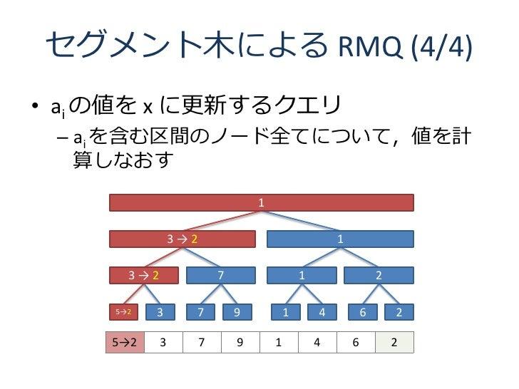 セグメント木による RMQ (4/4) • ai の値を x に更新するクエリ  – ai を含む区間のノード全てについて,値を計    算しなおす                                    1           ...