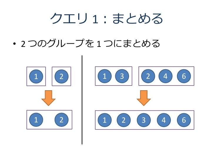 クエリ 1:まとめる • 2 つのグループを 1 つにまとめる     1   2     1   3       2   4   6       1   2     1   2   3       4   6