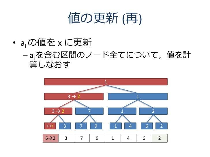値の更新 (再) • ai の値を x に更新  – ai を含む区間のノード全てについて,値を計    算しなおす                                     1                    3→2   ...