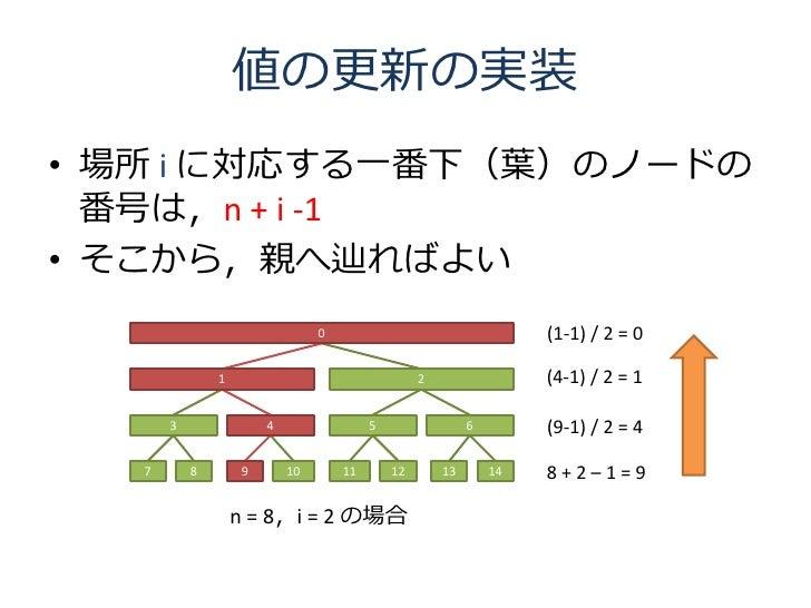 値の更新の実装 • 場所 i に対応する一番下(葉)のノードの   番号は,n + i -1 • そこから,親へ辿ればよい                                 0                           ...