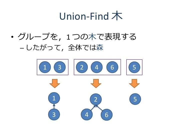 Union-Find 木 • グループを,1 つの木で表現する  – したがって,全体では森      1       3   2       4       6   5            1               2        ...