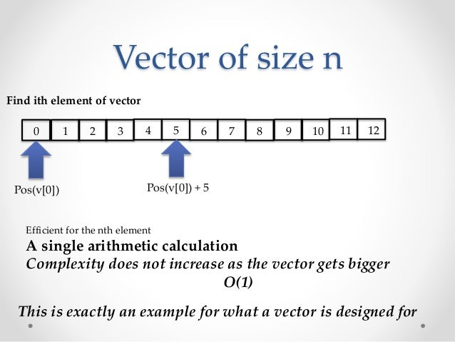 Data structures Slide 3