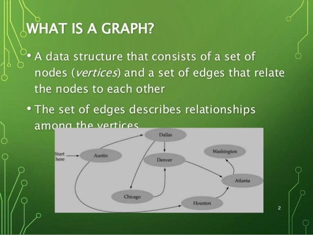 graphs data structures Graphs (sometimes referred to as networks) offer a way of expressing  relationships  this is often the way we represent undirected graphs in data  structures.