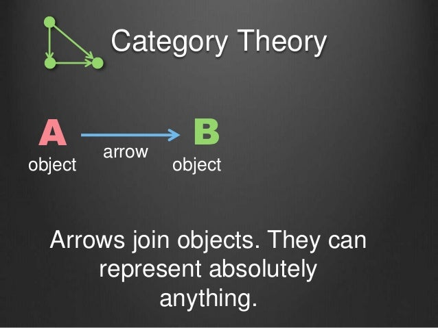 Category Theory object A B object arrow Arrows join objects. They can represent absolutely anything.