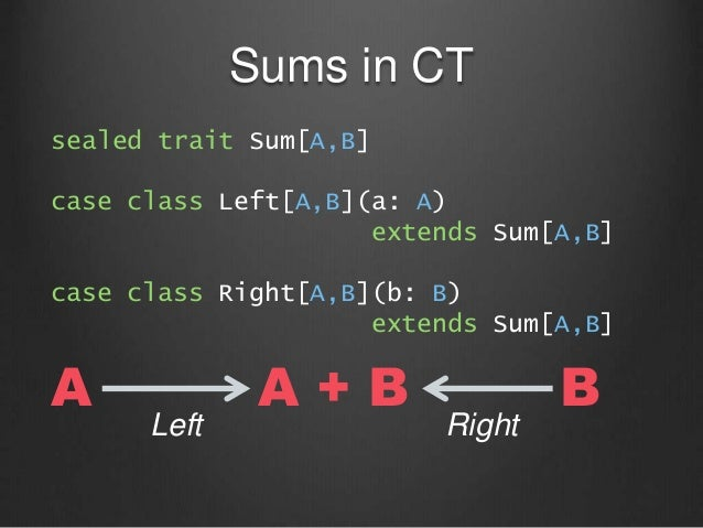 Sums in CT A + BA B Left Right sealed trait Sum[A,B] case class Left[A,B](a: A) extends Sum[A,B] case class Right[A,B](b: ...