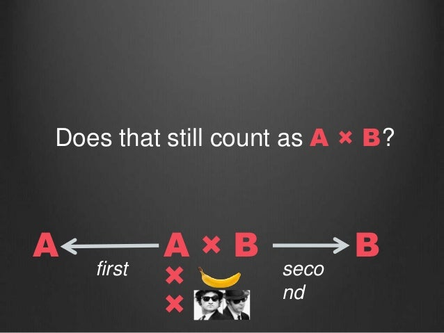 A × BA B first seco nd × × Does that still count as A × B?