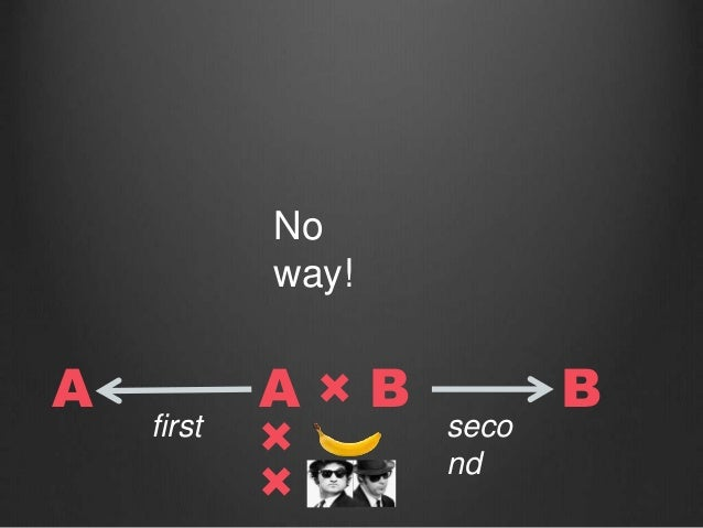 A × BA B first seco nd × × No way!