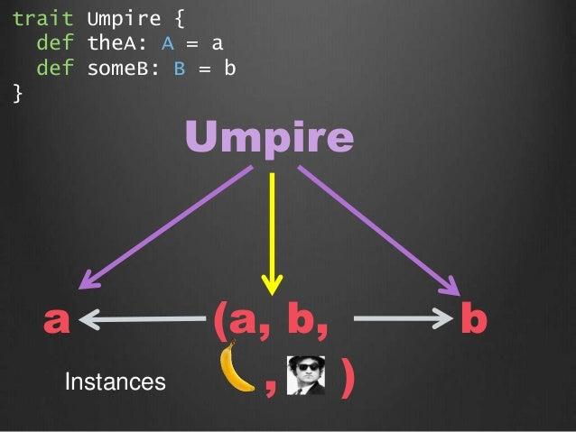 (a, b,a b Umpire trait Umpire { def theA: A = a def someB: B = b } , )Instances
