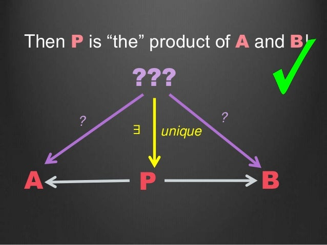 """PA B ??? ? ? unique∃ Then P is """"the"""" product of A and B!"""