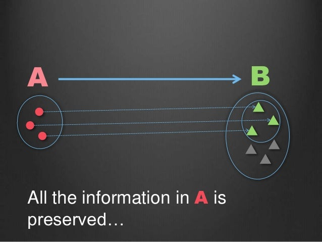A B All the information in A is preserved…
