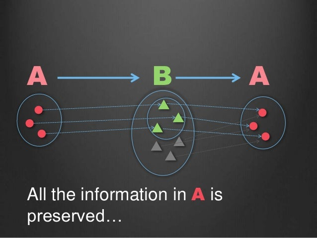 A B All the information in A is preserved… A