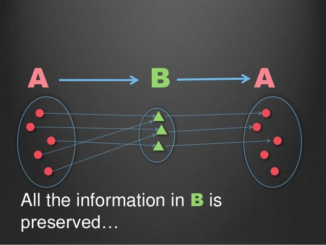 A All the information in B is preserved… AB