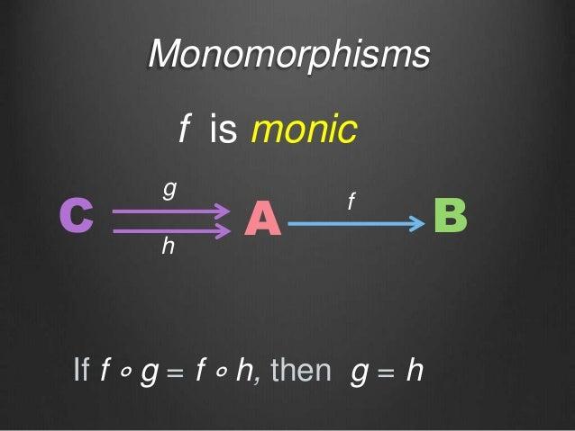 Monomorphisms C A Bf g h f is monic If f ∘ g = f ∘ h, then g = h