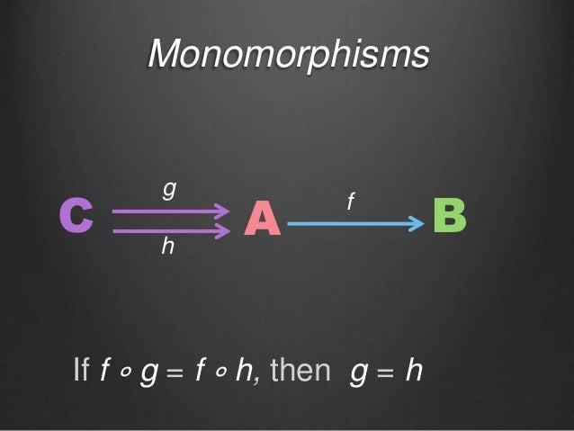 Monomorphisms C A Bf g h If f ∘ g = f ∘ h, then g = h