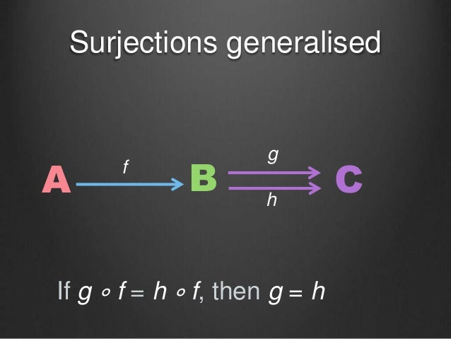 Surjections generalised CA Bf g h If g ∘ f = h ∘ f, then g = h