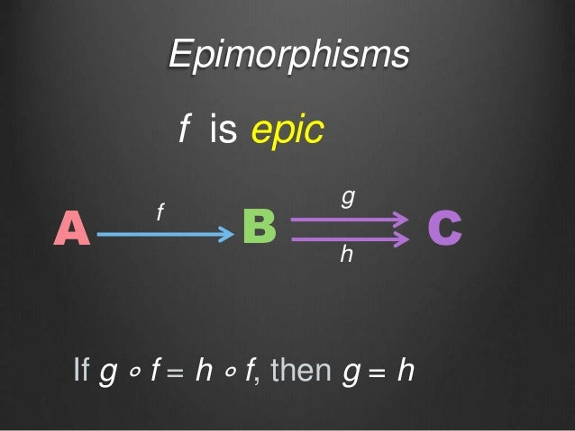 Epimorphisms CA Bf g h f is epic If g ∘ f = h ∘ f, then g = h
