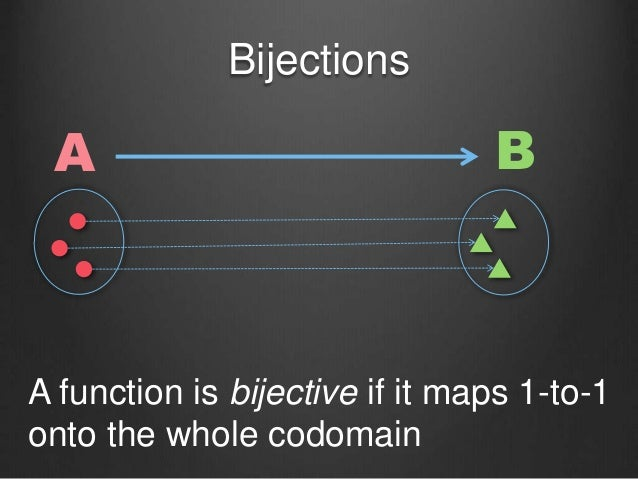 Bijections A B A function is bijective if it maps 1-to-1 onto the whole codomain