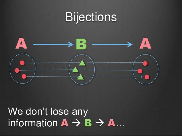Bijections A B We don't lose any information A  B  A… A