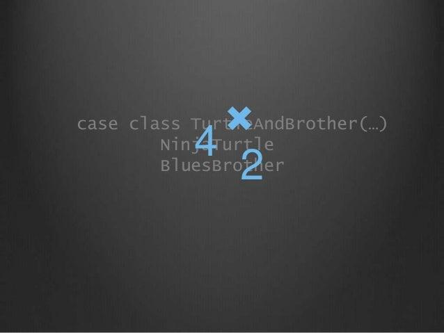 case class TurtleAndBrother(…) NinjaTurtle BluesBrother 4 2 ×