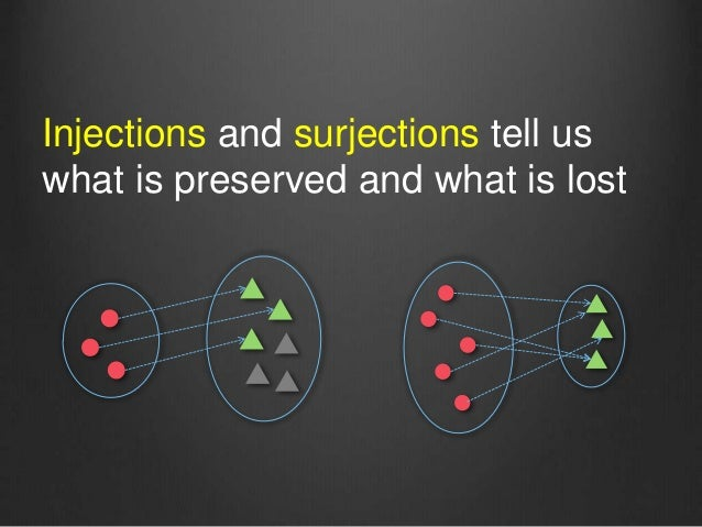 Injections and surjections tell us what is preserved and what is lost